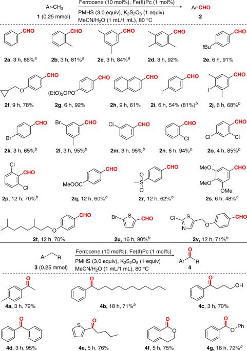 Bio Inspired Iron Catalyzed Oxidation Of Alkylarenes Enables Late