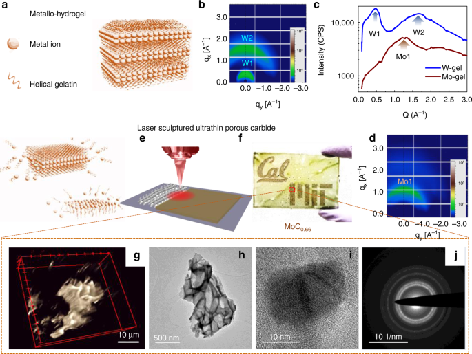 Laser-sculptured ultrathin transition metal carbide layers for energy storage and energy harvesting applications