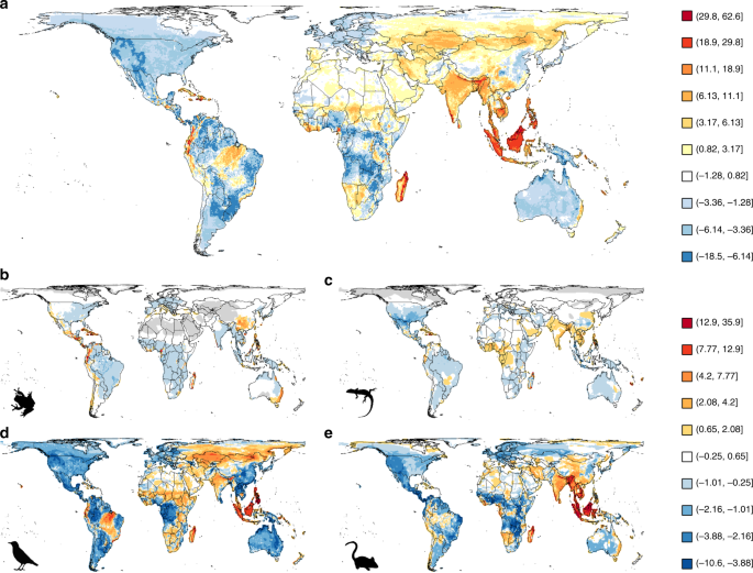 A global assessment of the drivers of threatened terrestrial species richness