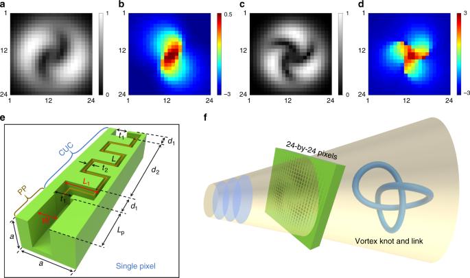 Creation of acoustic vortex knots