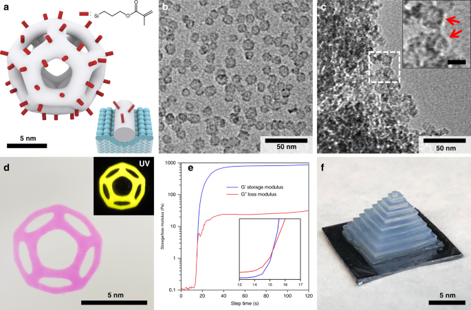 Porous cage-derived nanomaterial inks for direct and internal three-dimensional printing