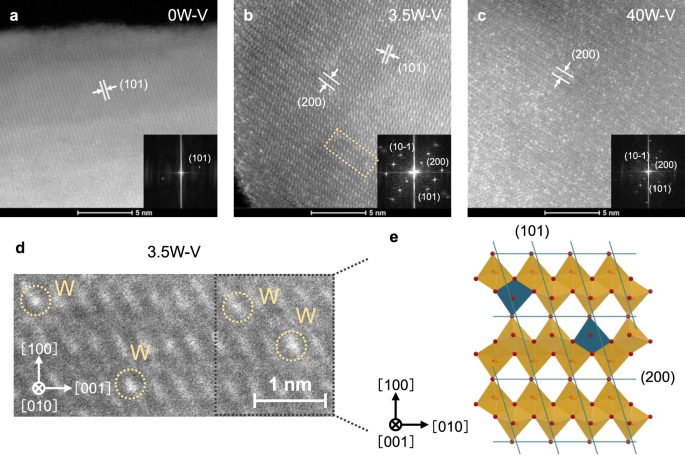 Bulk tungsten-substituted vanadium oxide for low-temperature NOx removal in the presence of water