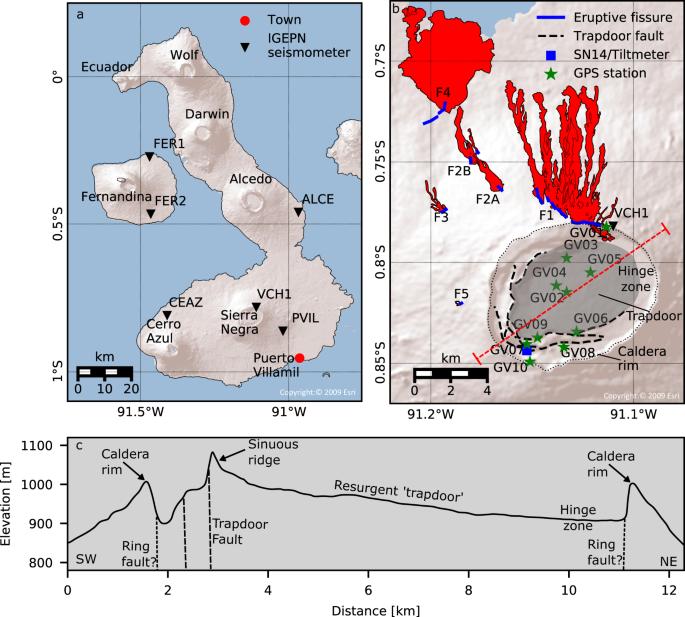 Caldera resurgence during the 2018 eruption of Sierra Negra ...