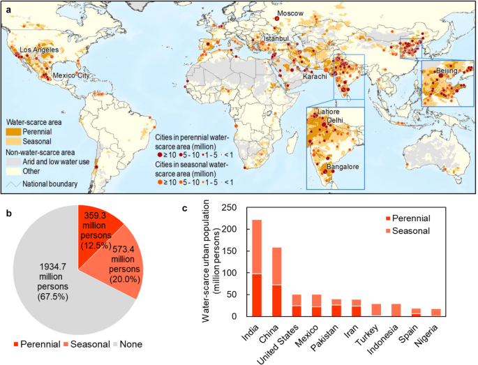 Future global urban water scarcity and potential solutions - Nature Communications
