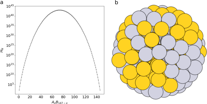 Genetic Algorithms For Computational Materials Discovery Accelerated By Machine Learning Npj Computational Materials