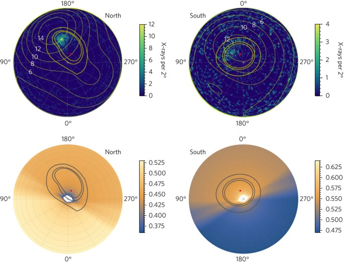The independent pulsations of Jupiter's northern and
