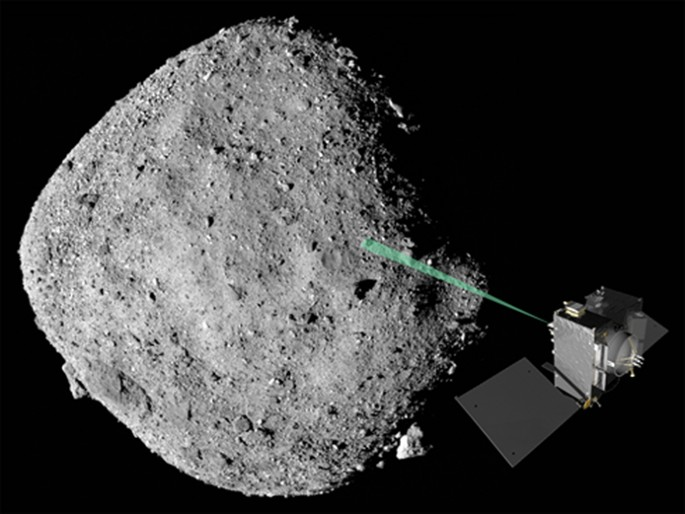 A rendezvous with asteroid Bennu
