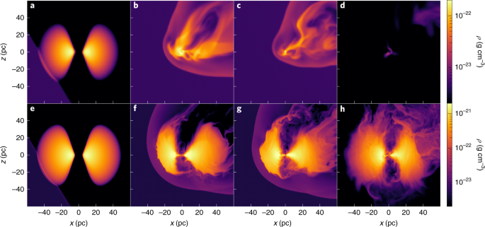 Destruction of the central black hole gas reservoir through head-on galaxy collisions