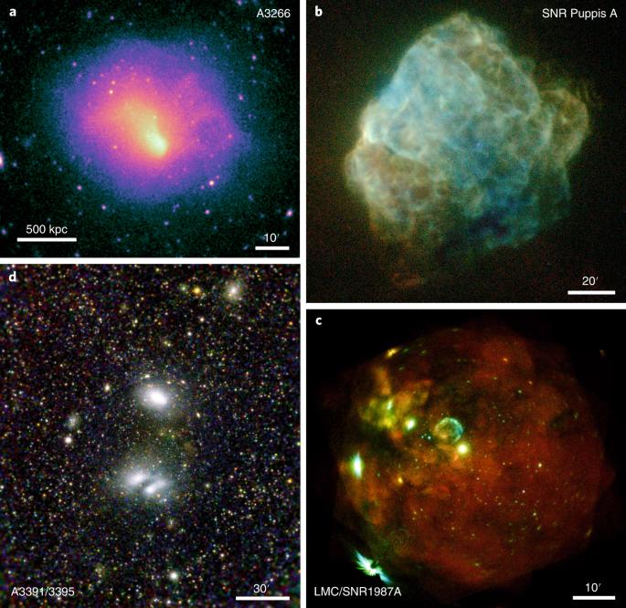 eROSITA's X-ray eyes on the Universe
