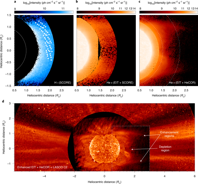 Global helium abundance measurements in the solar corona