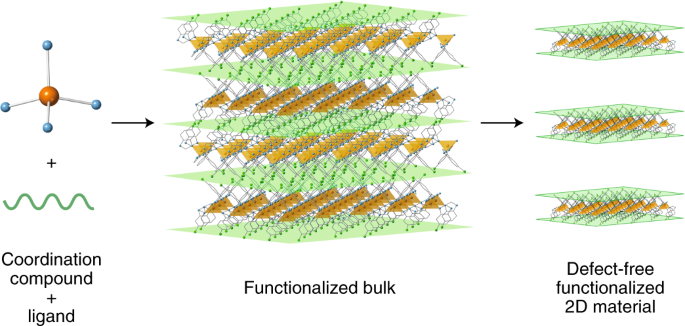 Isoreticular two-dimensional magnetic coordination polymers