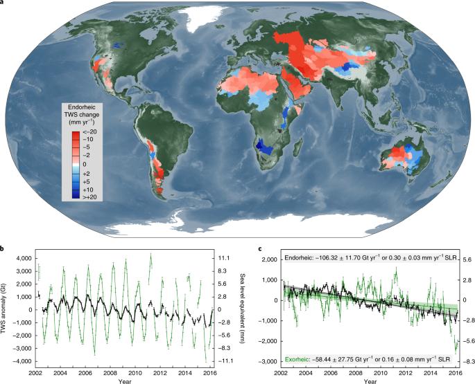 Esta ilustração mostra as mudanças no armazenamento de água terrestre nas bacias endorreicas globais