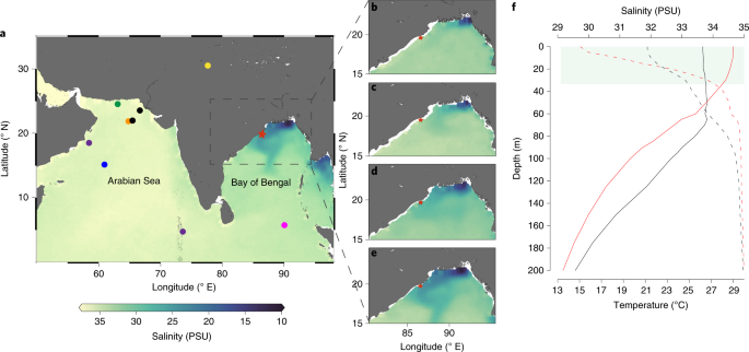 Role of Asian summer monsoon subsystems in the inter-hemispheric progression of deglaciation