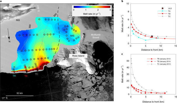 Aera Is There Summer Melt For Social >> Basal Melting Of Ross Ice Shelf From Solar Heat Absorption In An Ice