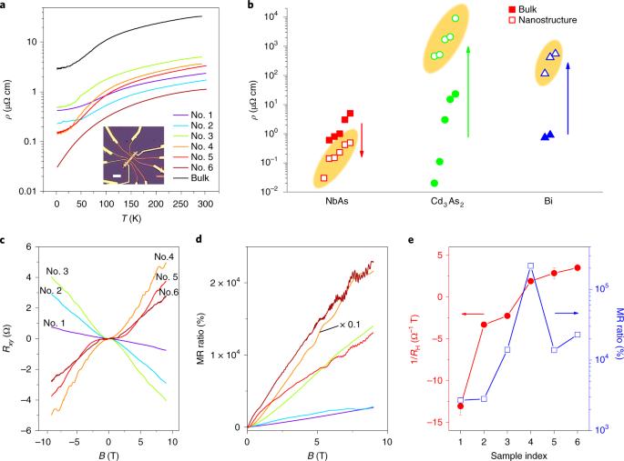 fundamentals of statistical signal processing volume i estimation theory v 1