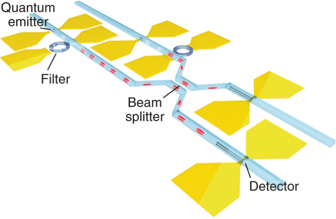 Strain stretches photons