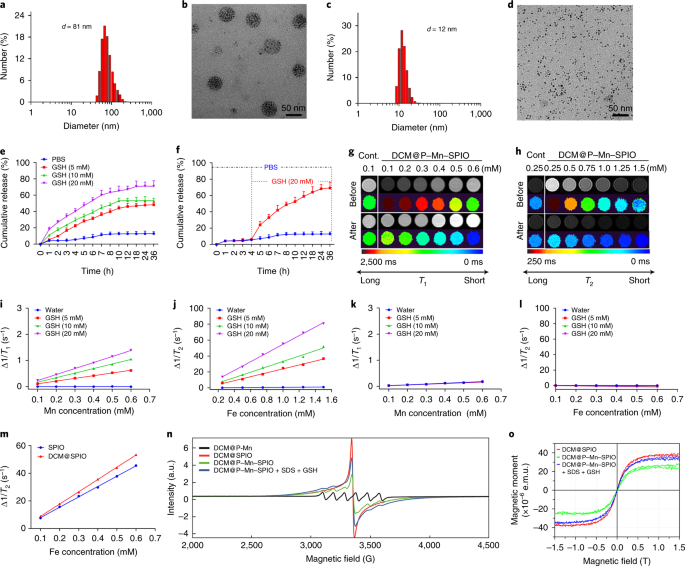 Two-way magnetic resonance tuning and enhanced subtraction imaging for non-invasive and quantitative biological imaging