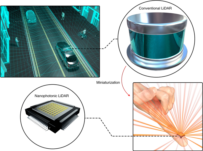 Nanophotonics for light detection and ranging technology