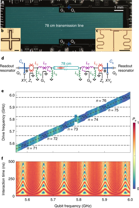Violating Bell's inequality with remotely connected superconducting qubits