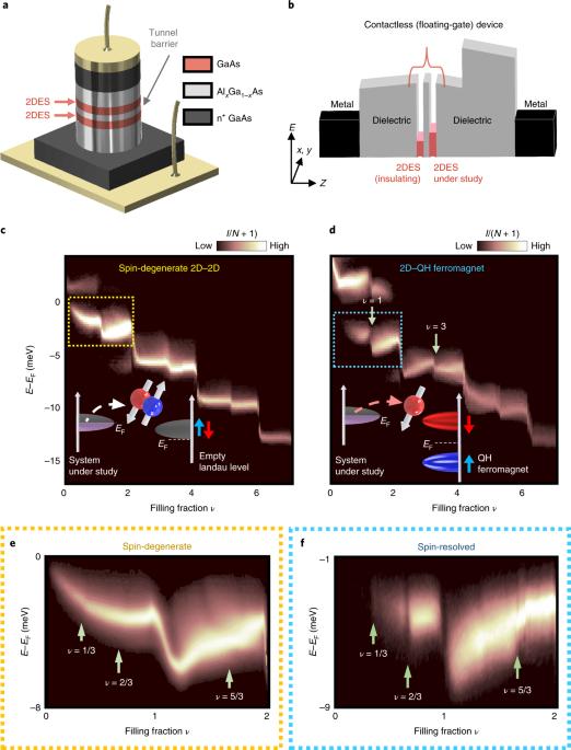 Spin phase diagram of the interacting quantum Hall liquid