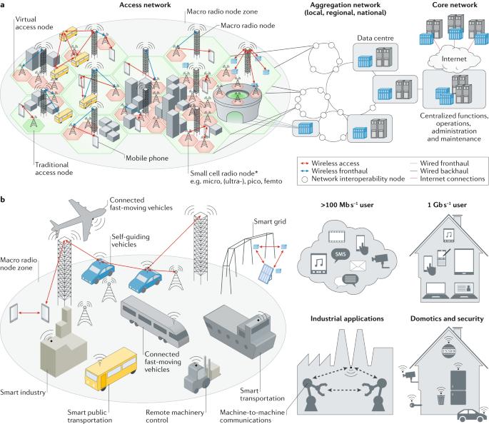 Graphene-based integrated photonics for next-generation ... on