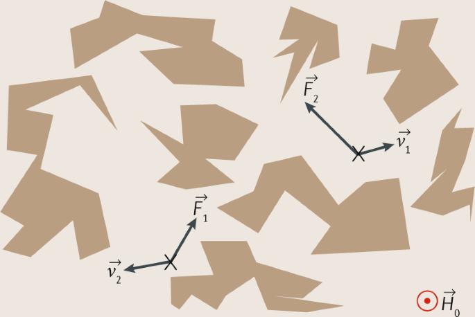 Nonreciprocity in acoustic and elastic materials