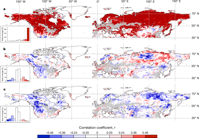 Widespread seasonal compensation effects of spring warming