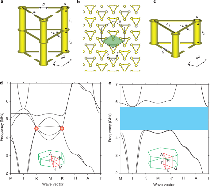 Realization of a three-dimensional photonic topological insulator