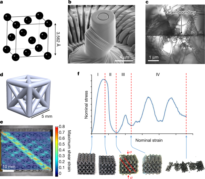 Damage-tolerant architected materials inspired by crystal
