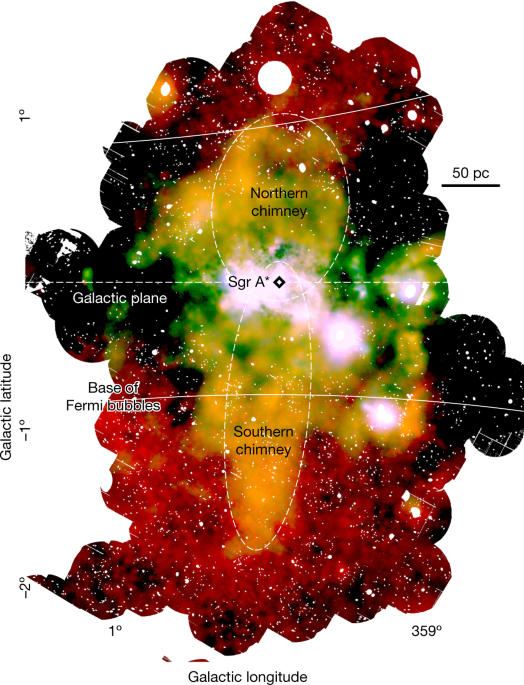 QnA VBage An X-ray chimney extending hundreds of parsecs above and below the Galactic Centre