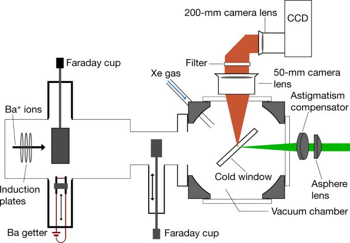 Imaging individual barium atoms in solid xenon for barium