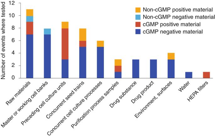 Coronavirusul, ciuma și boala teoriilor conspiraționiste   Global   DW  
