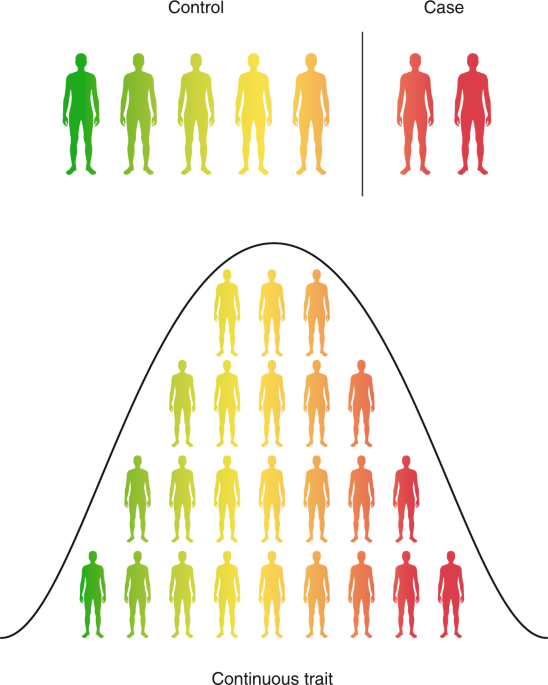 Emerging phenotyping strategies will advance our understanding of psychiatric genetics