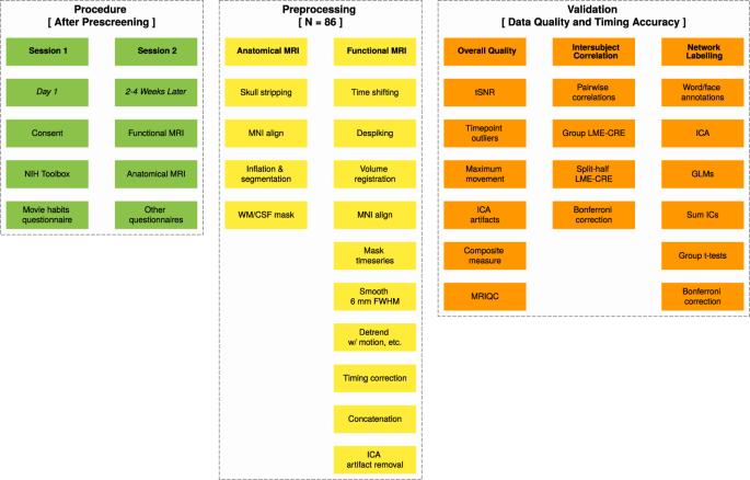 WAV Format Stimulus Kits FX Edition 1,200 FX SAMPLES