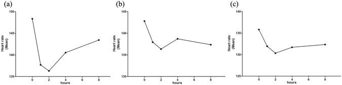 aziderm cream vs gel