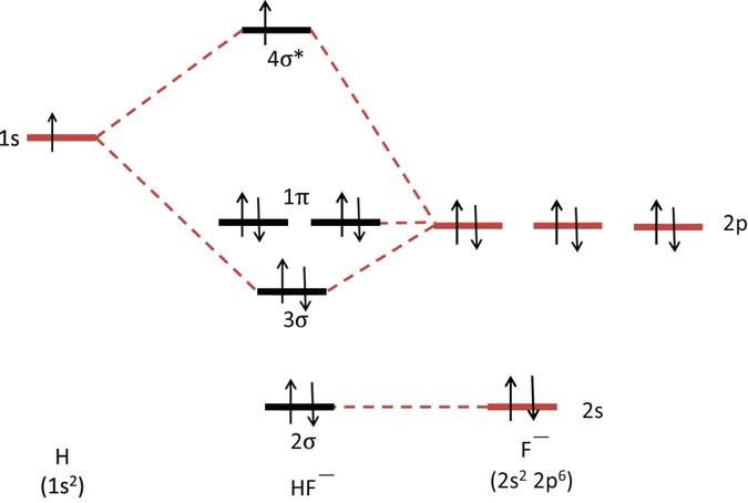 Figure 2 Scientific Reports