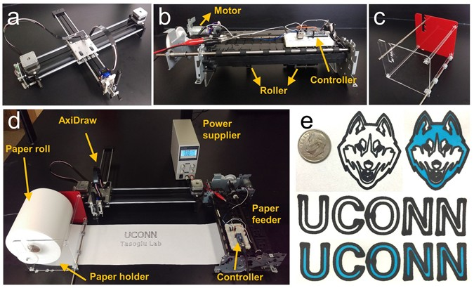 High Throughput Rapid Prototyping Low Cost Paper Based Microfluidics Scientific Reports