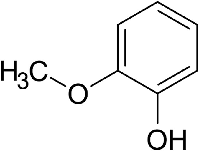 Dilution of whisky – the molecular perspective | Scientific Reports