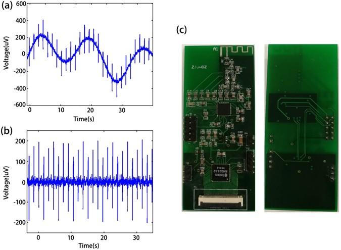 Spike Generator Circuit Simulator