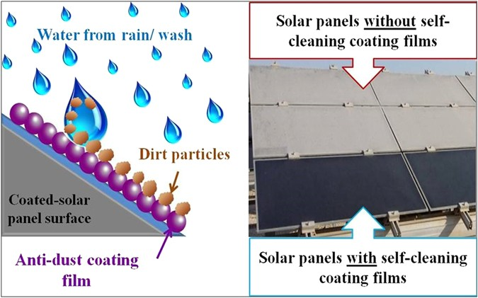 Improved Self Cleaning Properties Of An Efficient And Easy