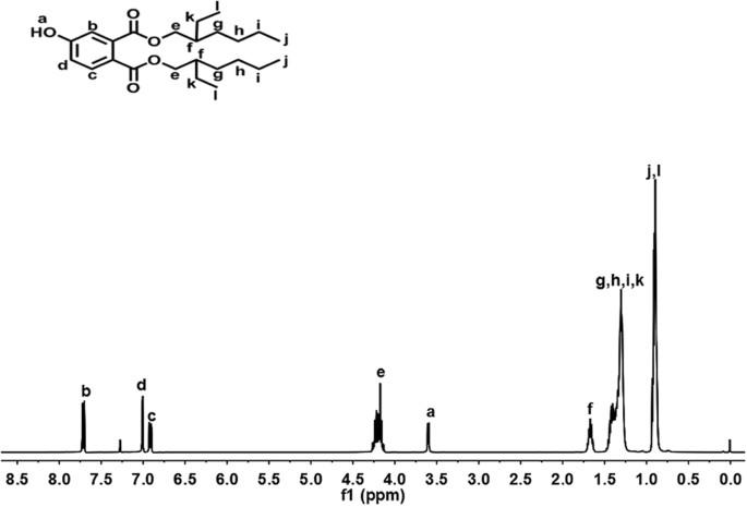 Html Nmr Formamide