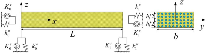 An exact solution for the free-vibration analysis of