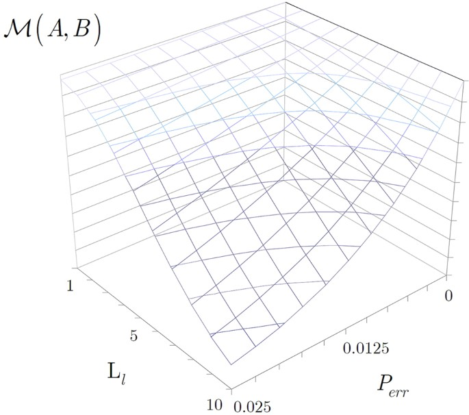 Entanglement Gradient Routing For Quantum Networks
