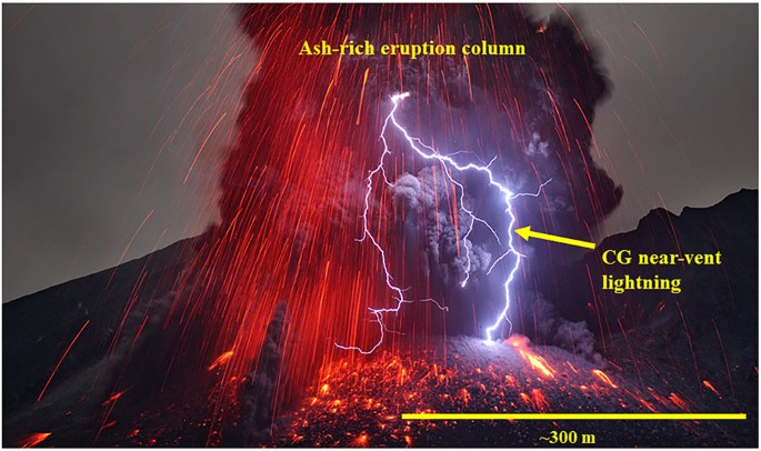 The Elusive Evidence of Volcanic Lightning | Scientific Reports