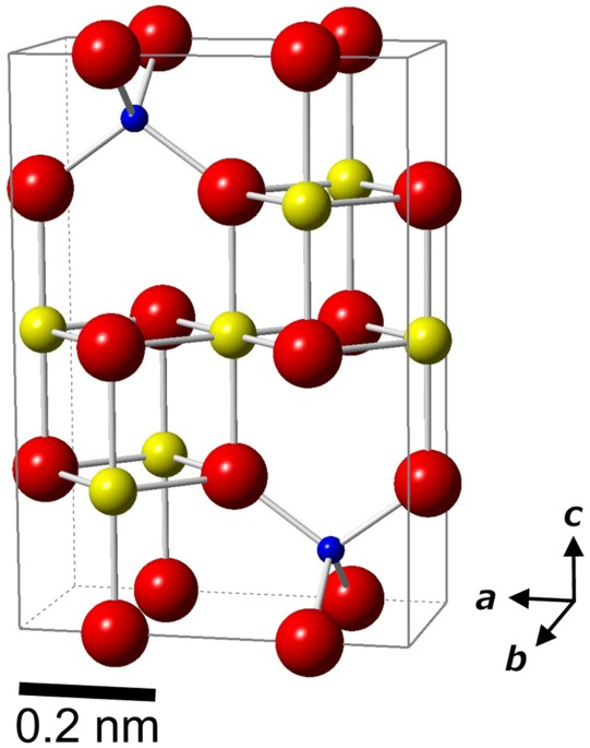 Olivine Crystal Structure A new high-pressure fo...