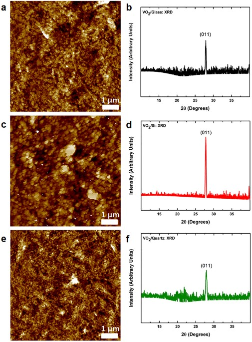 characterisation of vo2 thin films atomic force micrographs for post deposition annealed vo2 thin films on a glass c high resistivity silicon and e