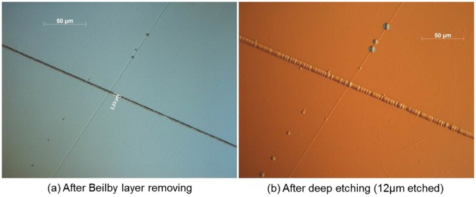 Understanding the effect of wet etching on damage resistance