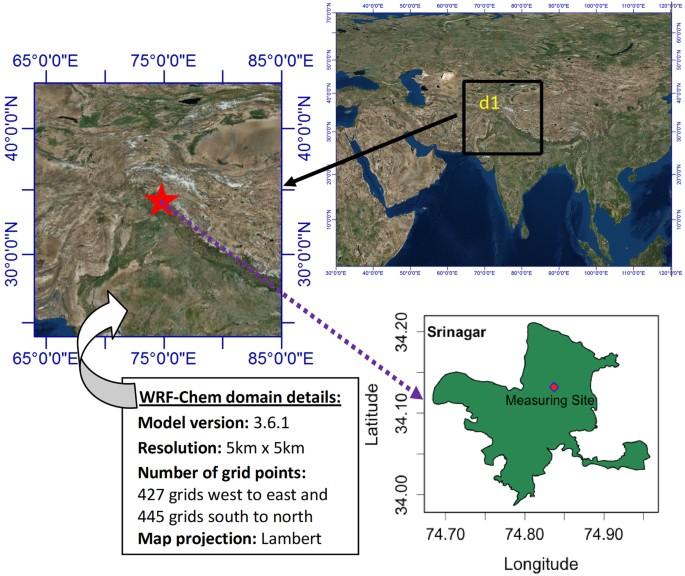 Winter Burst of Pristine Kashmir Valley Air | Scientific Reports