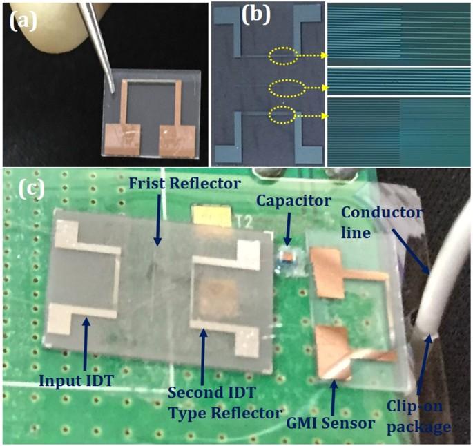 Development Of Chipless Wireless Current Sensor System