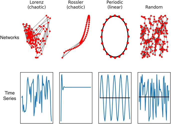 Eeg Signals Accurately Predict Autism >> Eeg Analytics For Early Detection Of Autism Spectrum